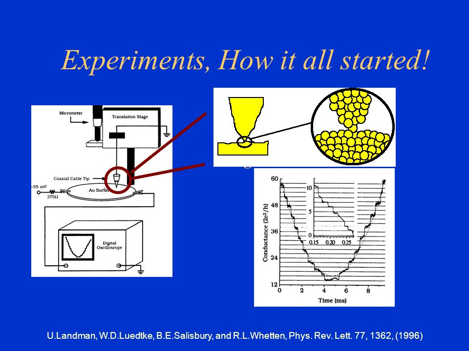 Experiments, How it all started!