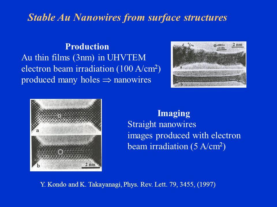 Y. Kondo and K. Takayanagi, Phys. Rev. Lett. 79, 3455, (1997)