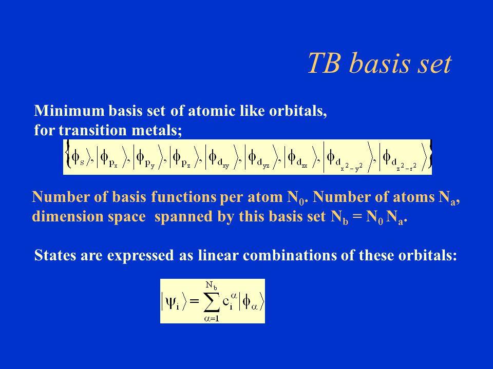 TB basis set Minimum basis set of atomic like orbitals,