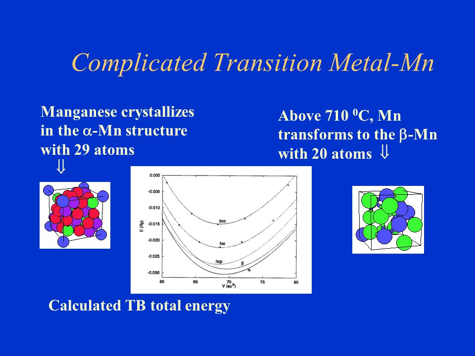 Complicated Transition Metal-Mn