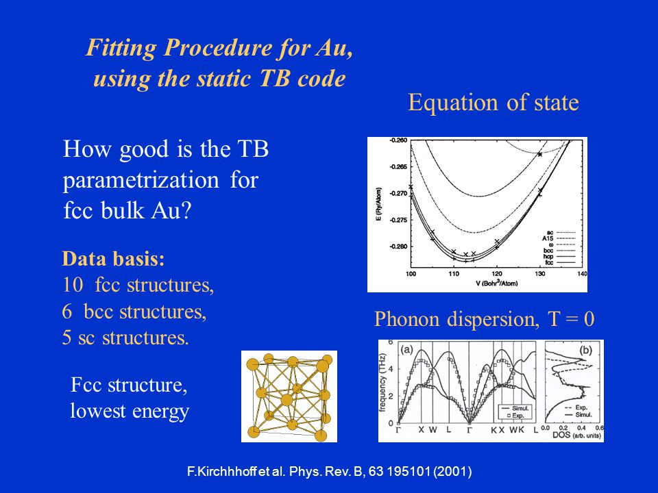 Fitting Procedure for Au, using the static TB code