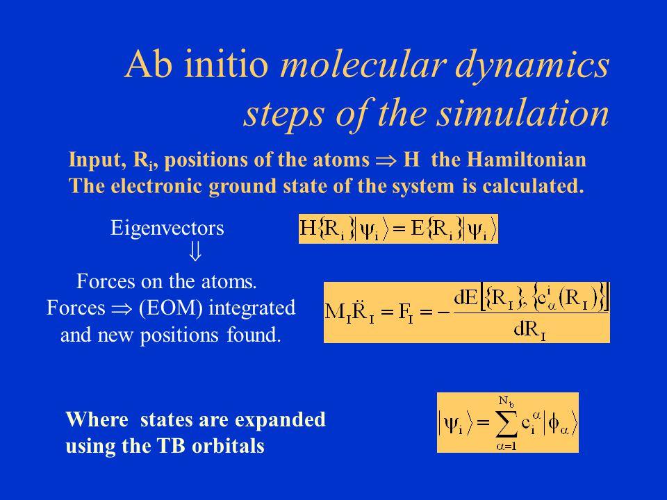 Ab initio molecular dynamics steps of the simulation