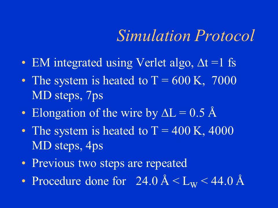 Simulation Protocol EM integrated using Verlet algo, t =1 fs