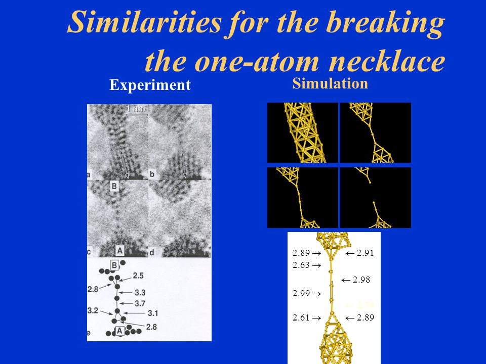 Similarities for the breaking the one-atom necklace