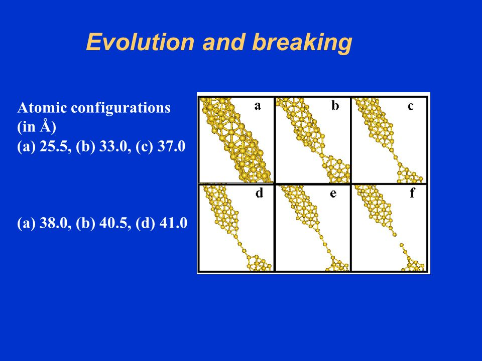 Evolution and breaking