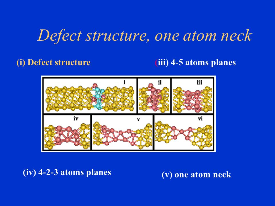 Defect structure, one atom neck