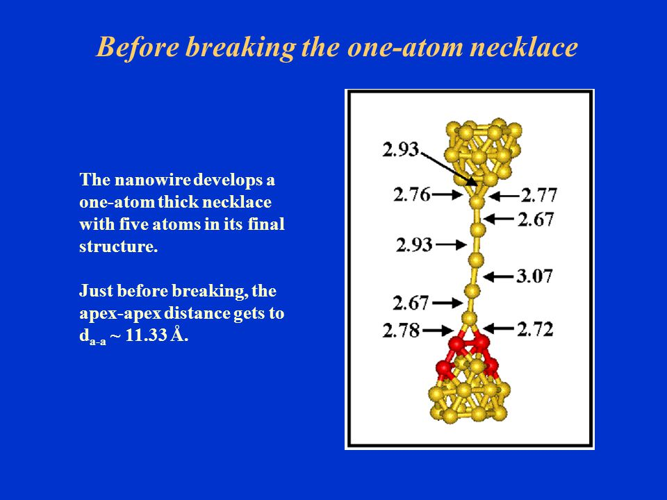 Before breaking the one-atom necklace