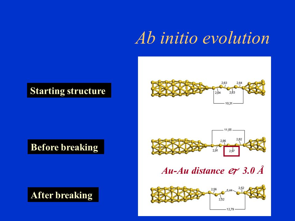 Ab initio evolution Starting structure Before breaking