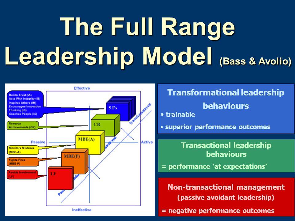 The Full Range Leadership Model (Bass & Avolio)