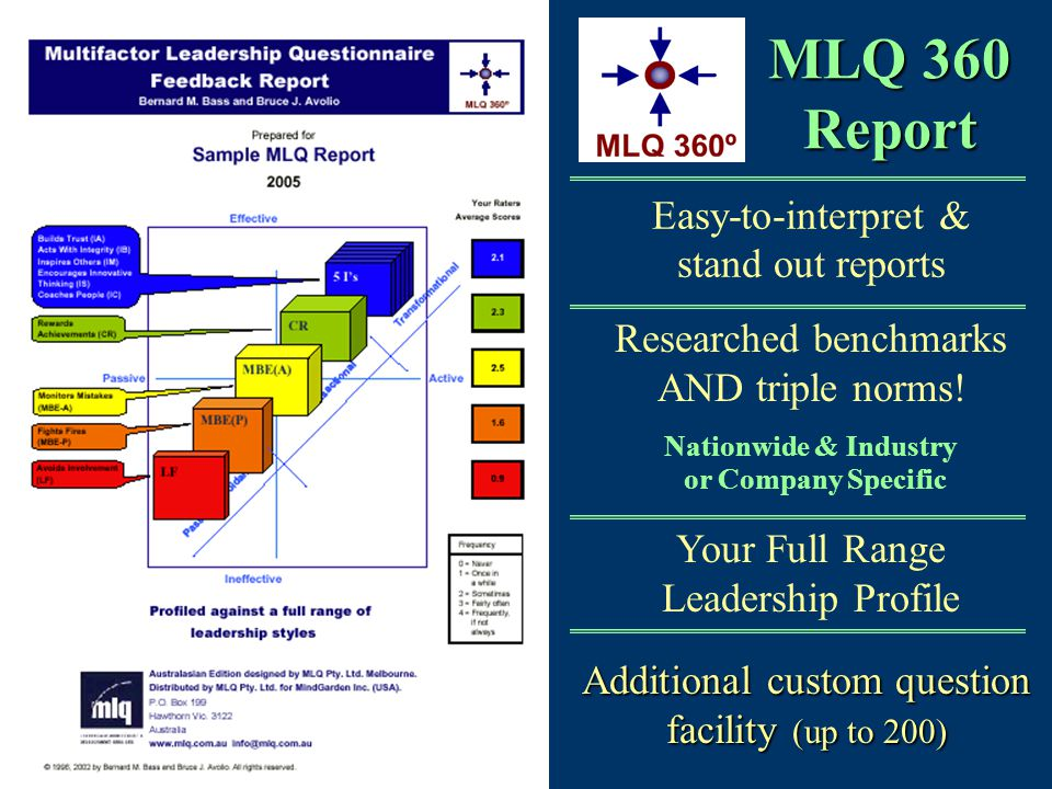 MLQ 360 Report Easy-to-interpret & stand out reports