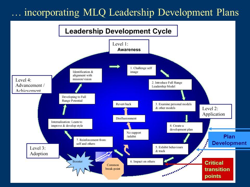 … incorporating MLQ Leadership Development Plans