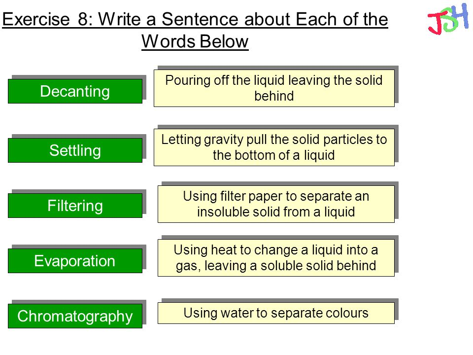 Exercise 8: Write a Sentence about Each of the Words Below