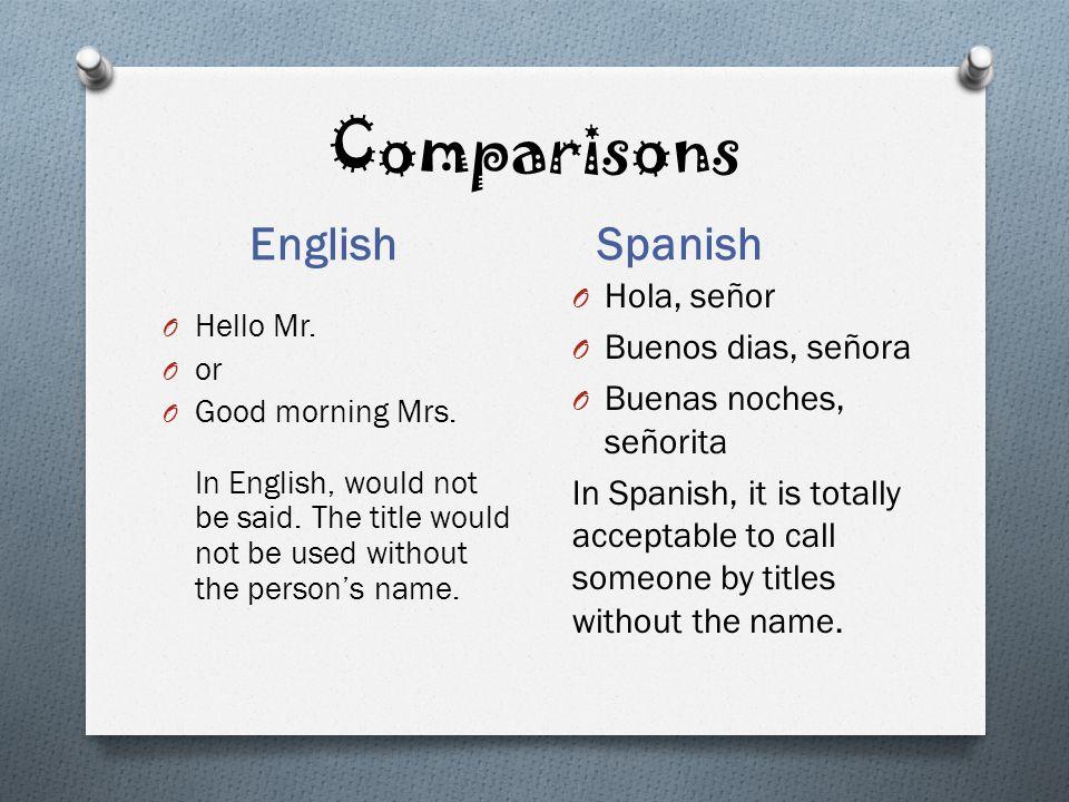Comparisons English Spanish Hola, señor Buenos dias, señora