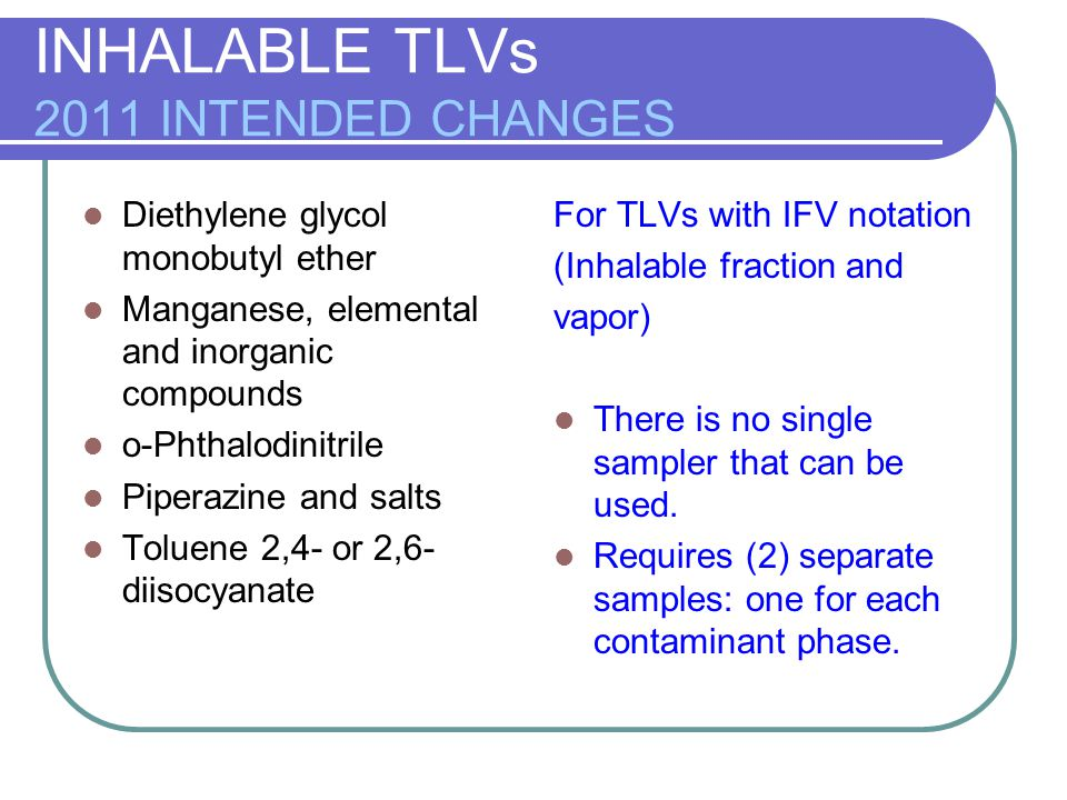 INHALABLE TLVs 2011 INTENDED CHANGES