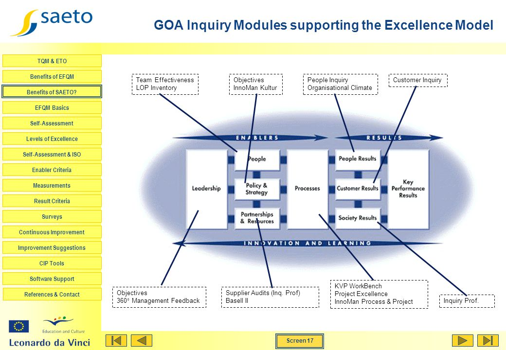 GOA Inquiry Modules supporting the Excellence Model