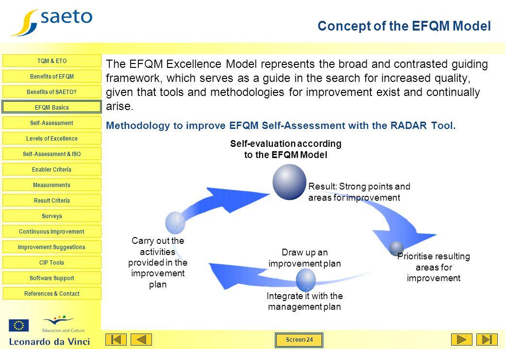 Concept of the EFQM Model