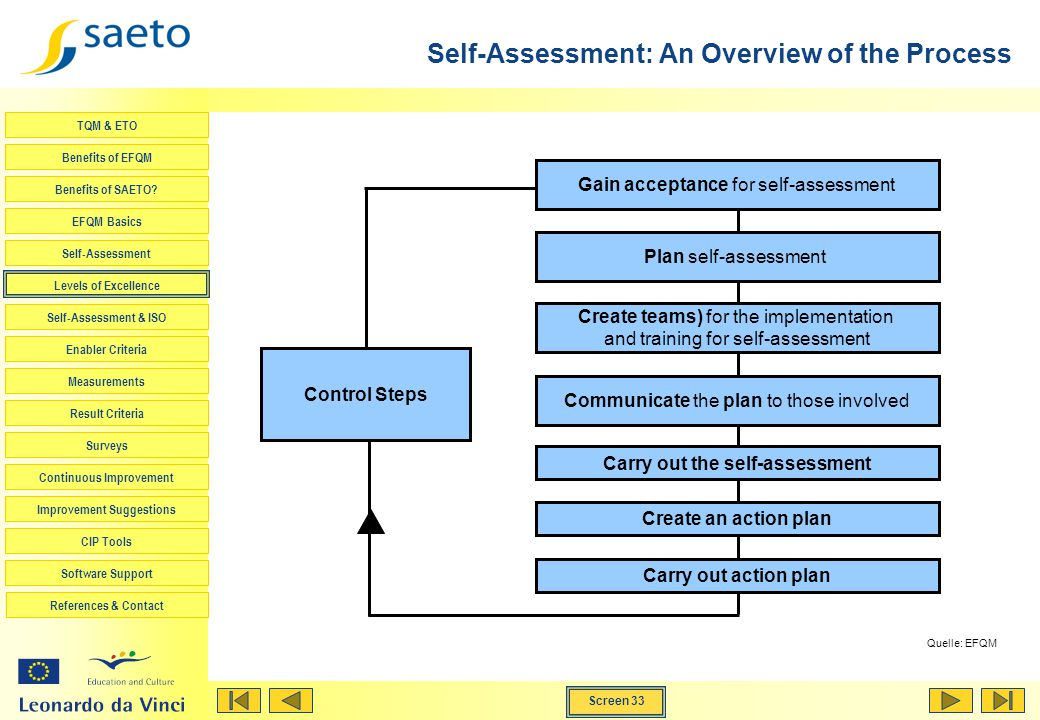 Self-Assessment For Educational And Training Organisations - Ppt