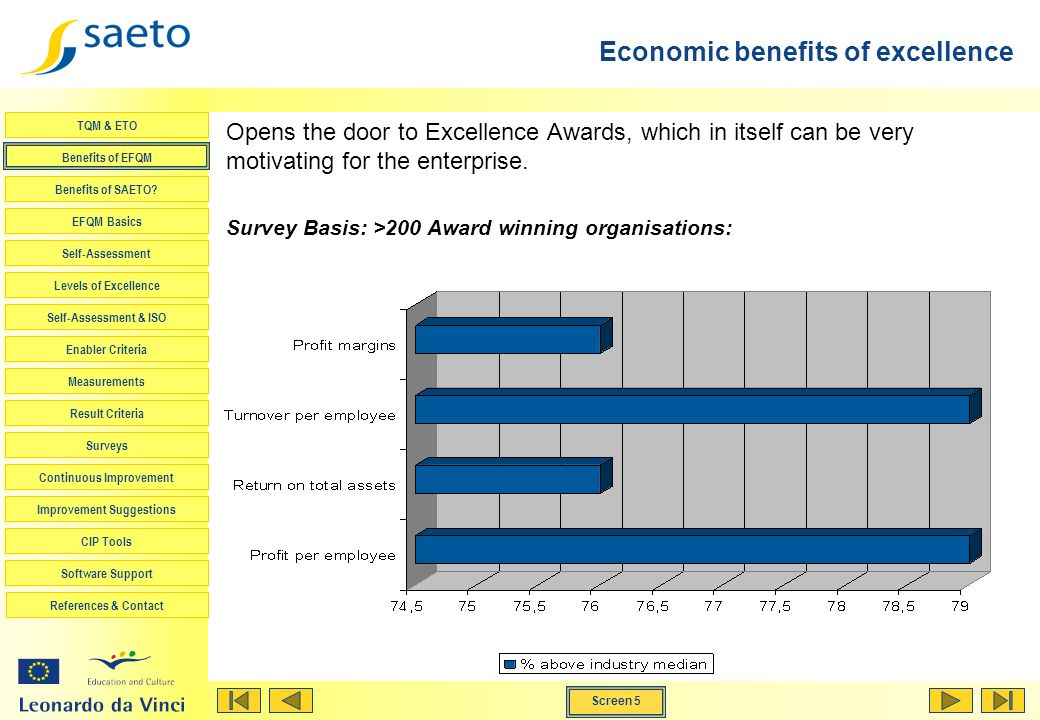 Economic benefits of excellence