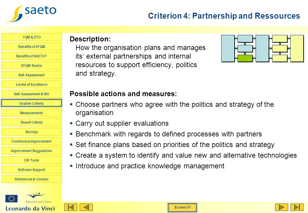 Criterion 4: Partnership and Ressources