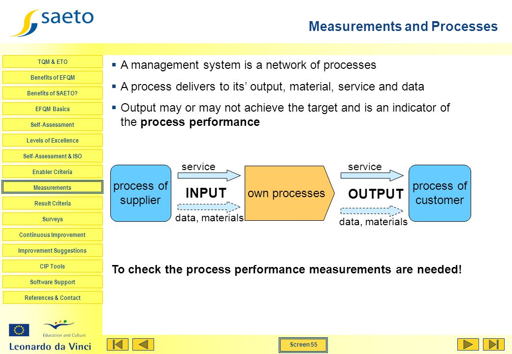 Measurements and Processes