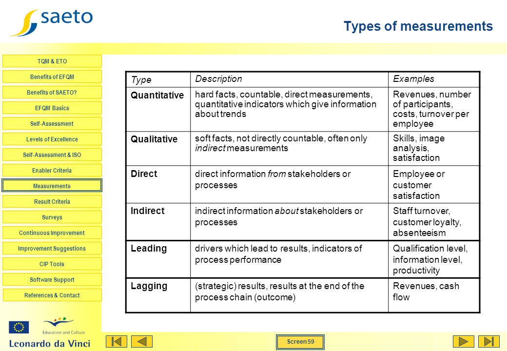 Types of measurements Type Description Examples Quantitative
