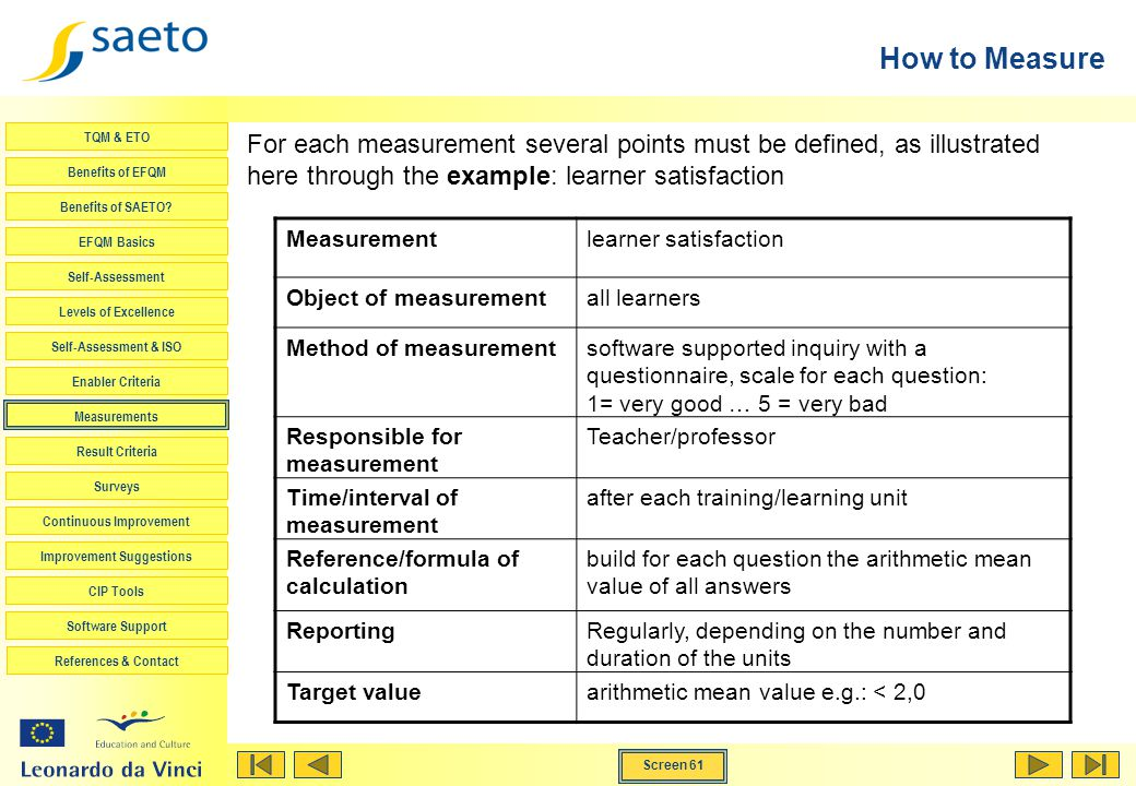 How to Measure For each measurement several points must be defined, as illustrated here through the example: learner satisfaction.