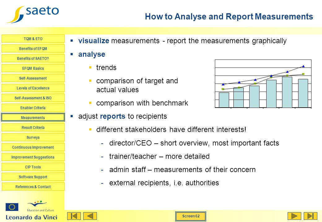 How to Analyse and Report Measurements