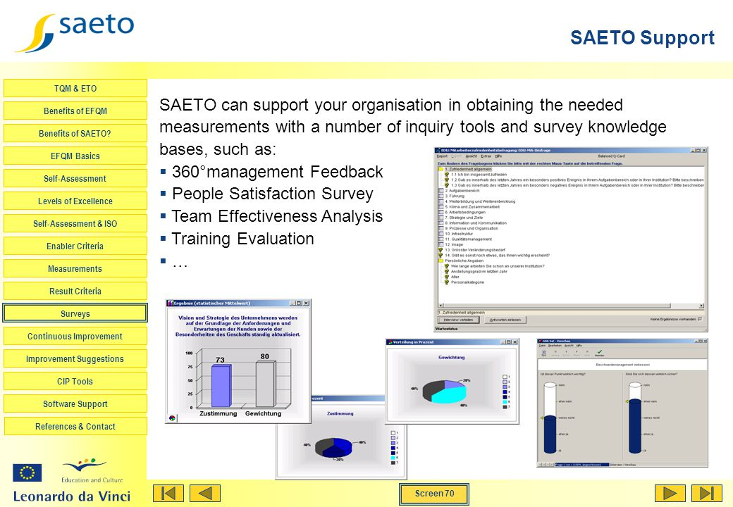 SAETO Support