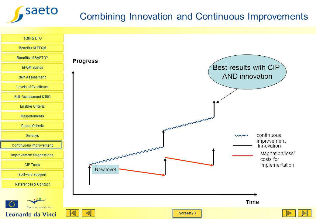 Combining Innovation and Continuous Improvements