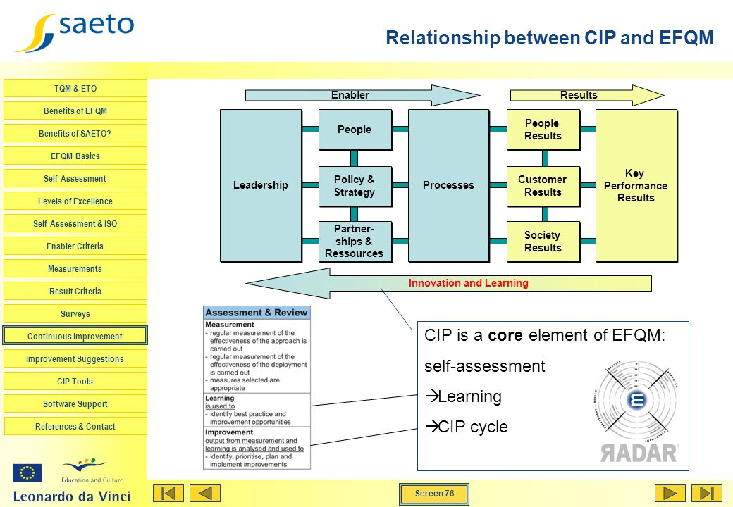 Relationship between CIP and EFQM