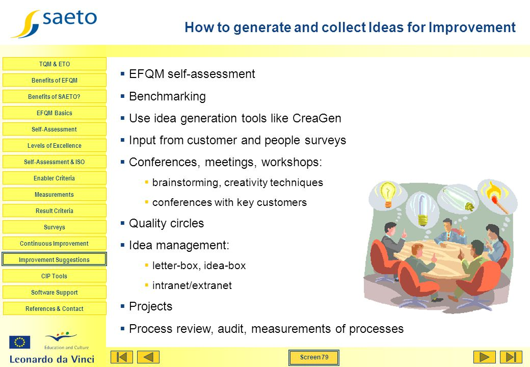 How to generate and collect Ideas for Improvement