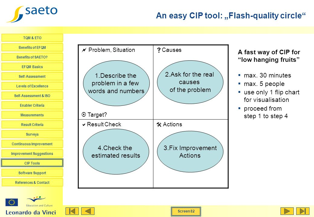 "An easy CIP tool: ""Flash-quality circle"
