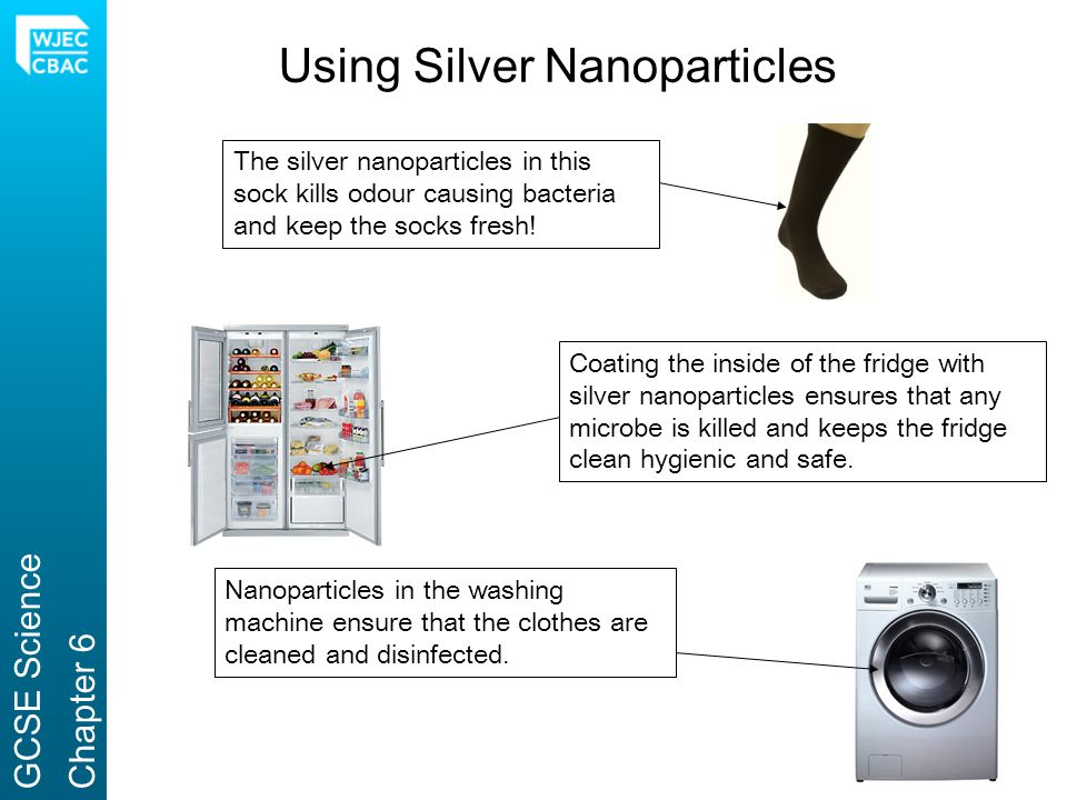 Using Silver Nanoparticles