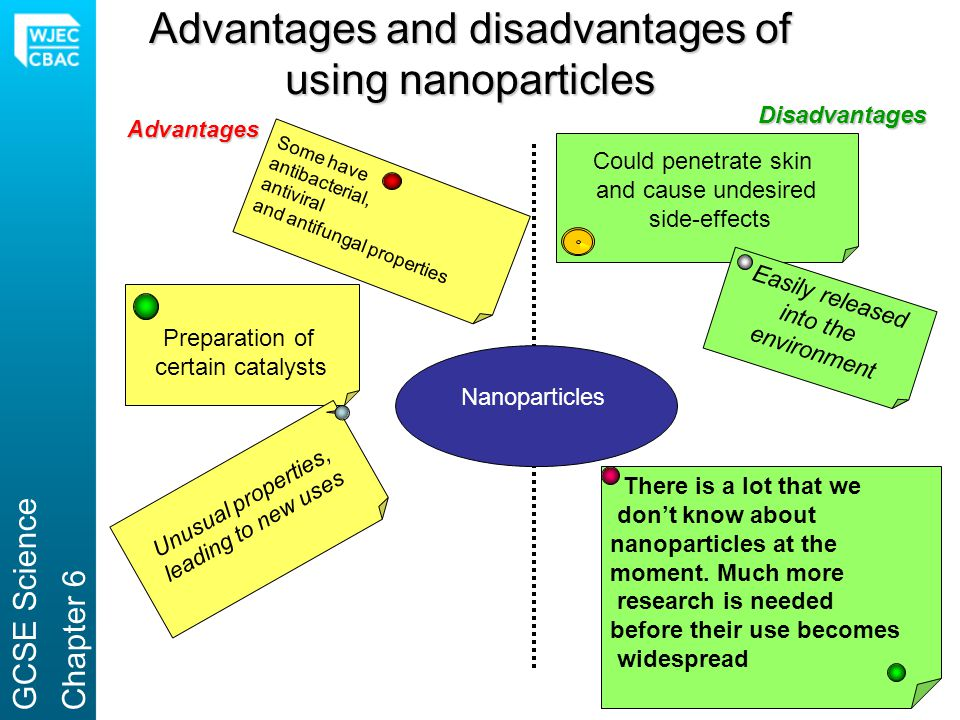 Advantages and disadvantages of using nanoparticles