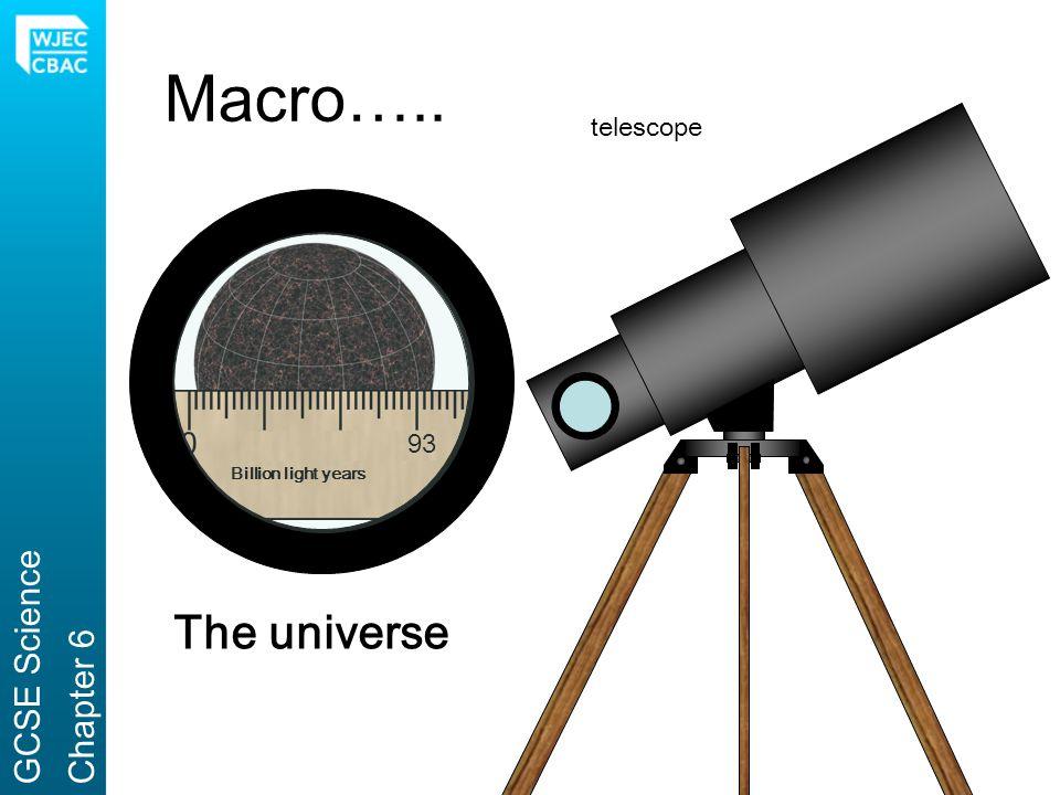 Macro….. The universe GCSE Science Chapter 6 telescope 93