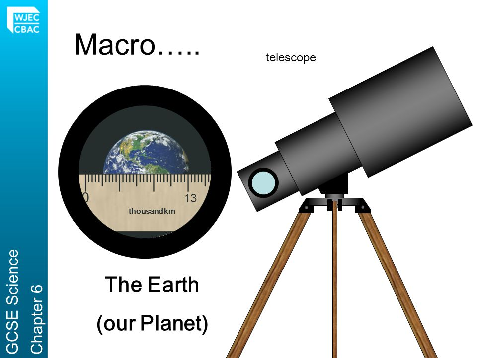 Macro….. The Earth (our Planet) GCSE Science Chapter 6 telescope 13