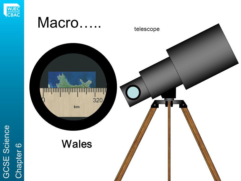 Macro….. telescope km 320 GCSE Science Chapter 6 Wales