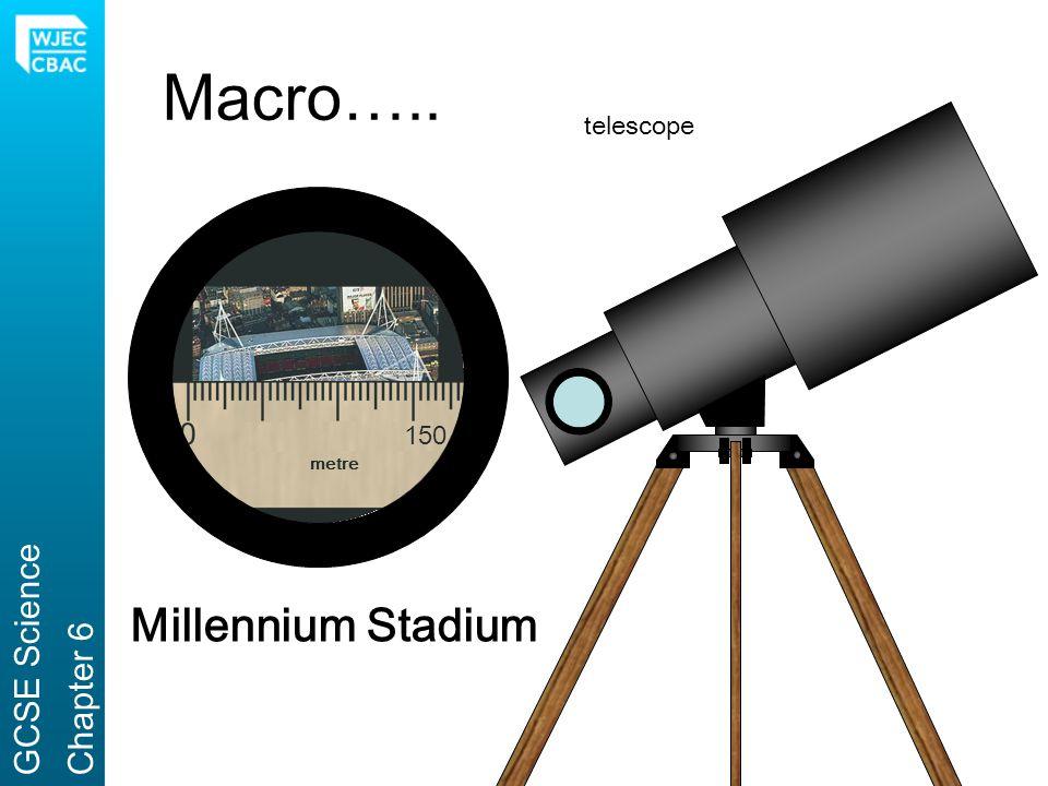 Macro….. telescope metre 150 GCSE Science Chapter 6 Millennium Stadium