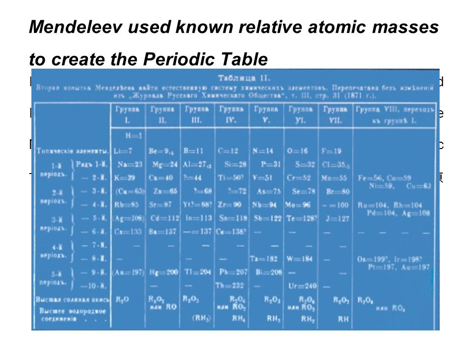 Mendeleev used known relative atomic masses to create the Periodic Table