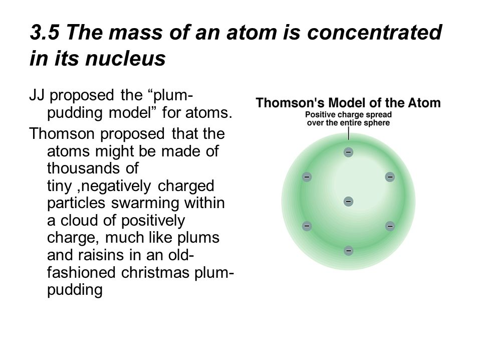 3.5 The mass of an atom is concentrated in its nucleus