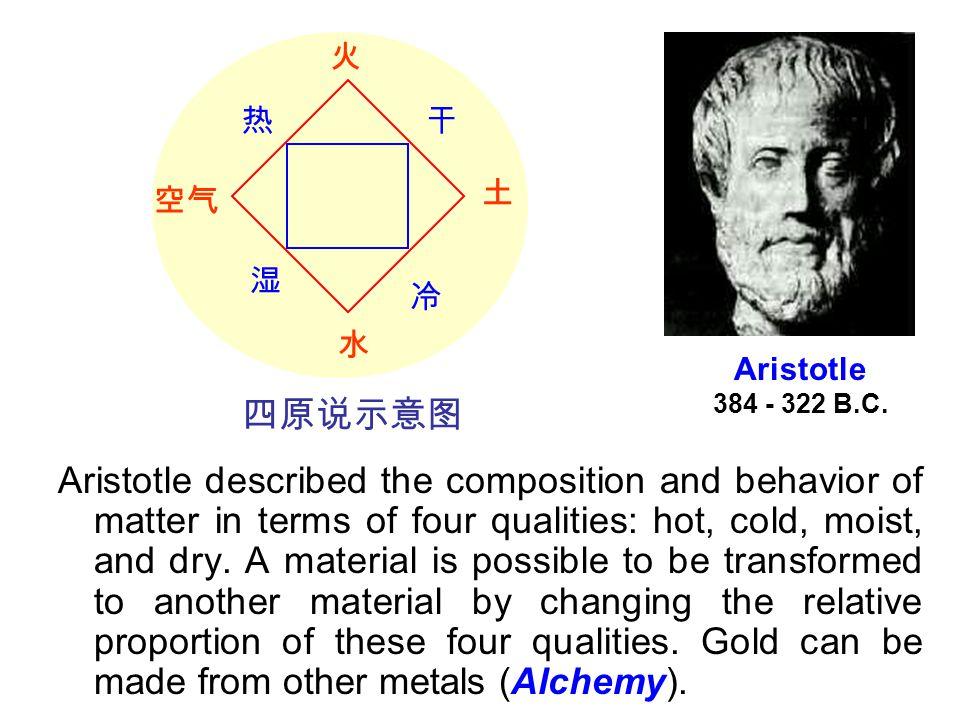 火 热. 干. 土. 空气. 湿. 冷. 水. Aristotle. 384 - 322 B.C. 四原说示意图.