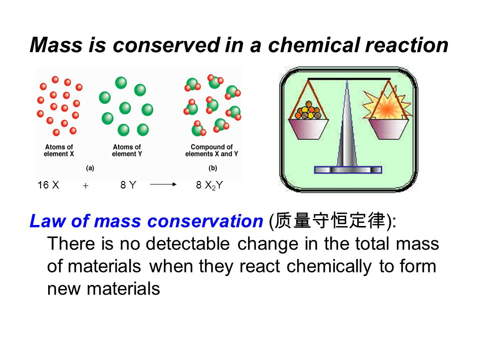 Mass is conserved in a chemical reaction