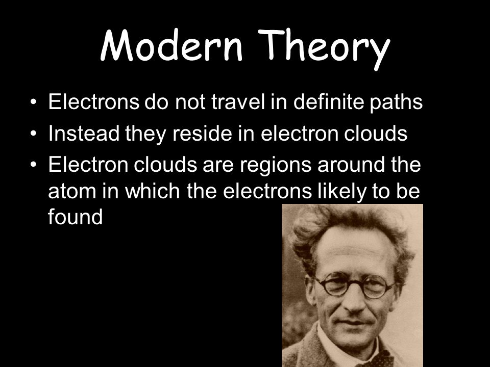 Modern Theory Electrons do not travel in definite paths