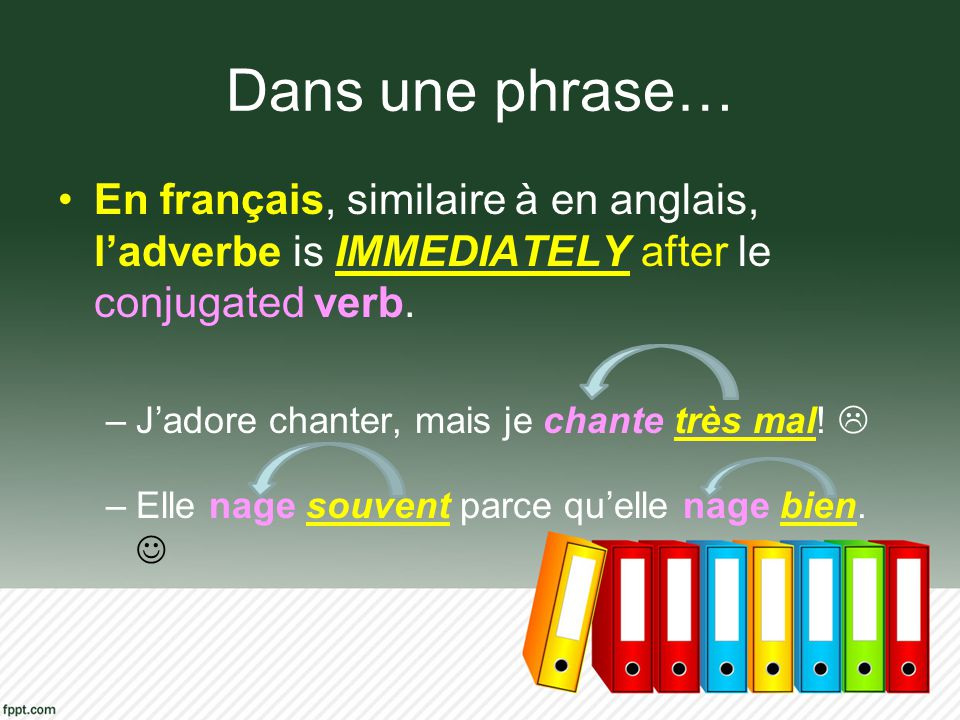 Dans une phrase… En français, similaire à en anglais, l'adverbe is IMMEDIATELY after le conjugated verb.