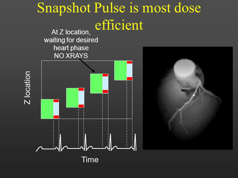 Snapshot Pulse is most dose efficient