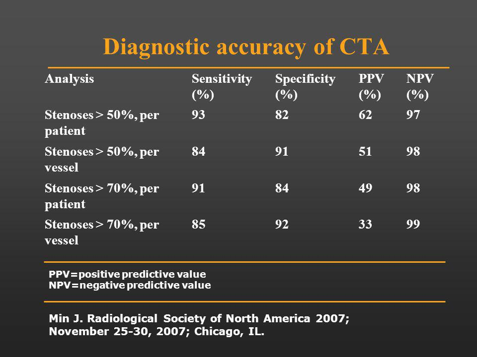Diagnostic accuracy of CTA