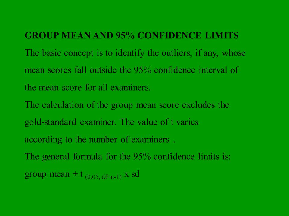 GROUP MEAN AND 95% CONFIDENCE LIMITS