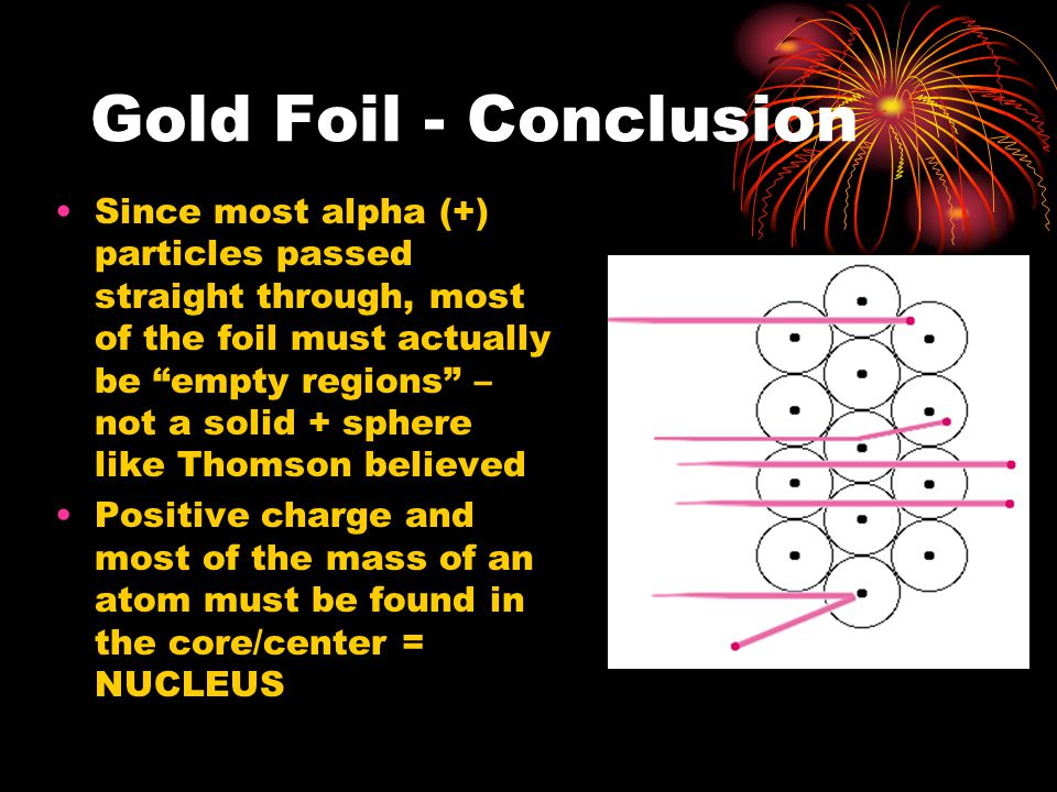Gold Foil - Conclusion