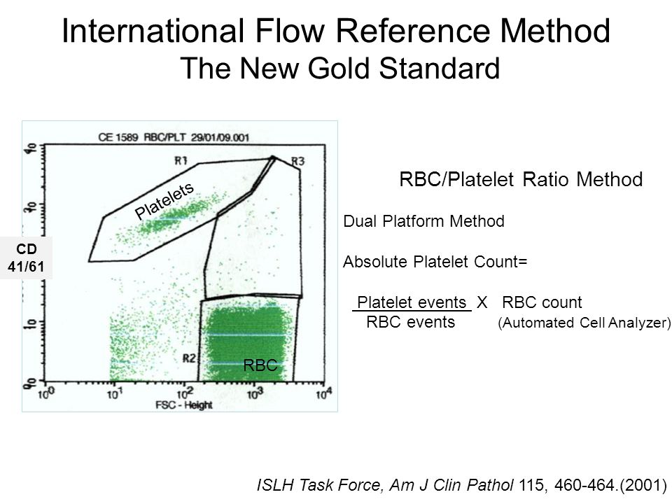 International Flow Reference Method The New Gold Standard