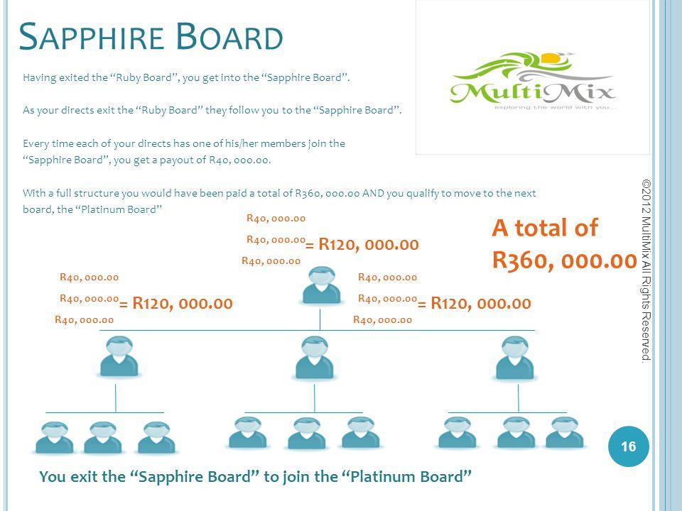 Sapphire Board A total of R360, 000.00 = R120, 000.00 = R120, 000.00